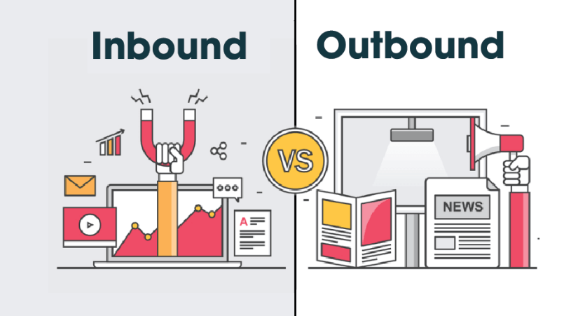 inbound marketing và outbound marketing
