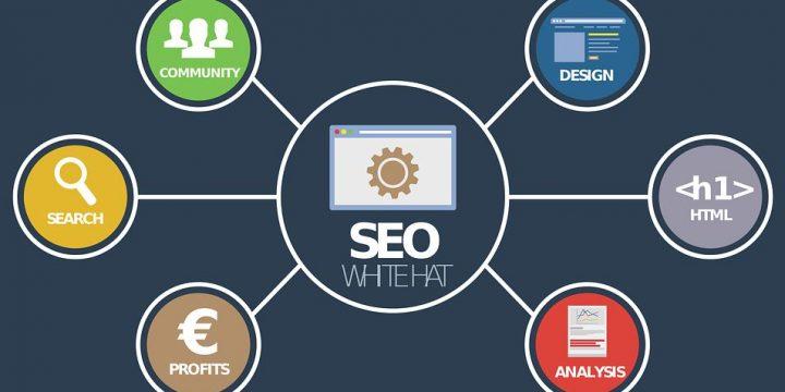 Tất tần tật những tiêu chí đánh giá cho một website chuẩn SEO 2021