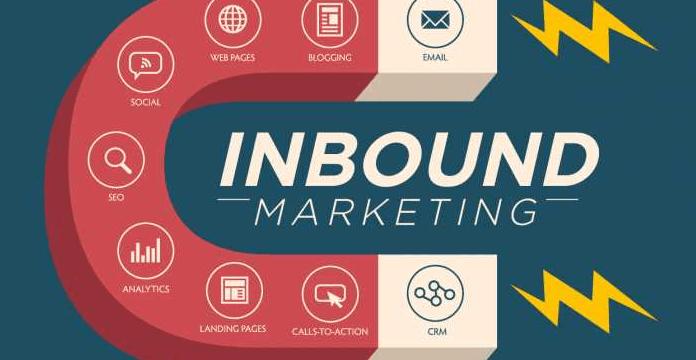 Inbound marketing là gì? Tổng quan về Inbound marketing