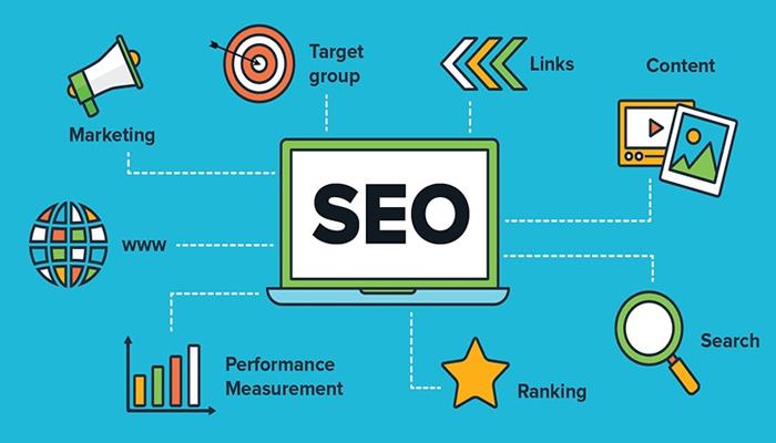 Xây dựng chiến lược SEO Website để tìm kiếm khách hàng